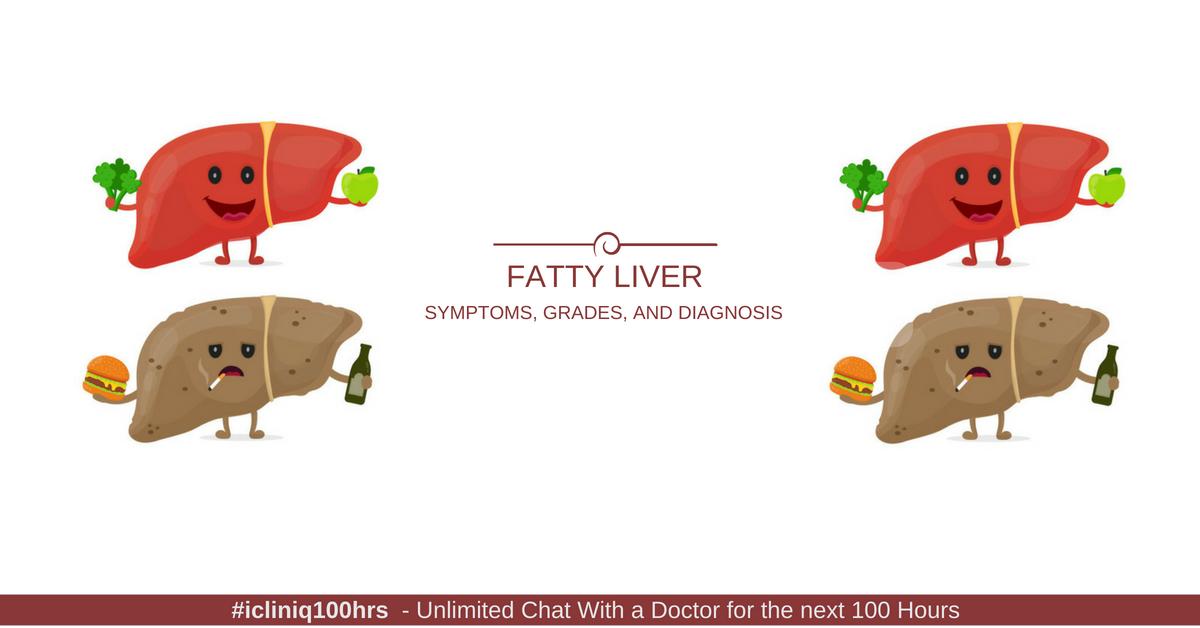 Image: Fatty Liver - Symptoms, Grades, and Diagnosis