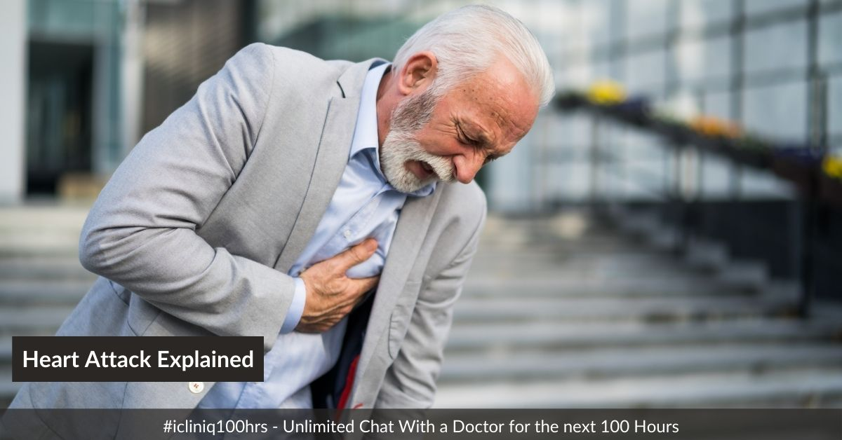 Image: Heart Attack Explained