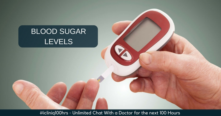 Image: Please help me lower my blood sugar levels.
